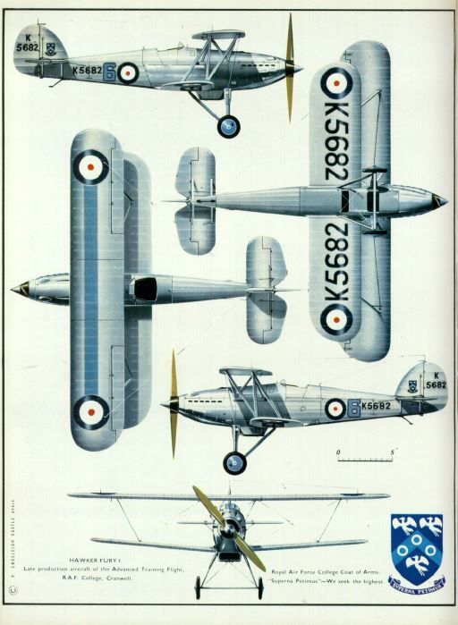 Profile Publications Aircraft