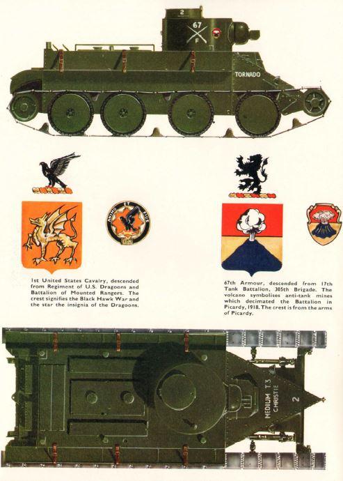 Profile Armour