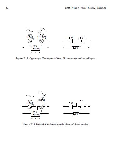 Electrical Circuits Lessons