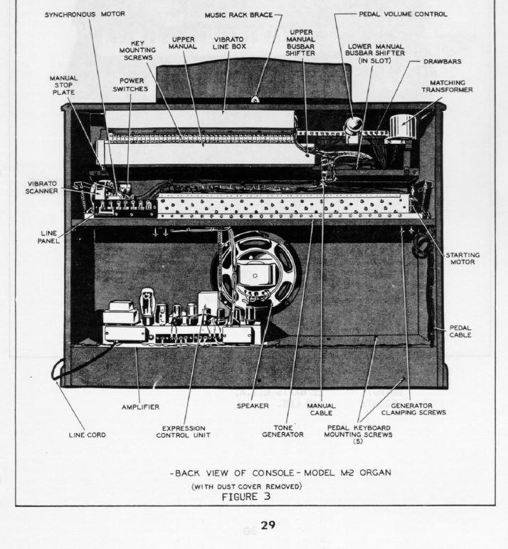 Hammond B200 Service manual on