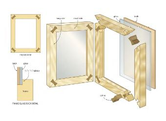 Pallet Picture Frame Wood Plans, Home Decor Wood Plans