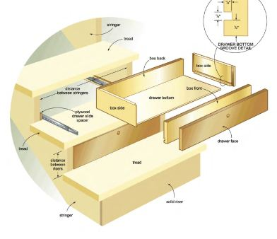 Staircase Drawers Wood Plans, Home Improvement Wood Plans